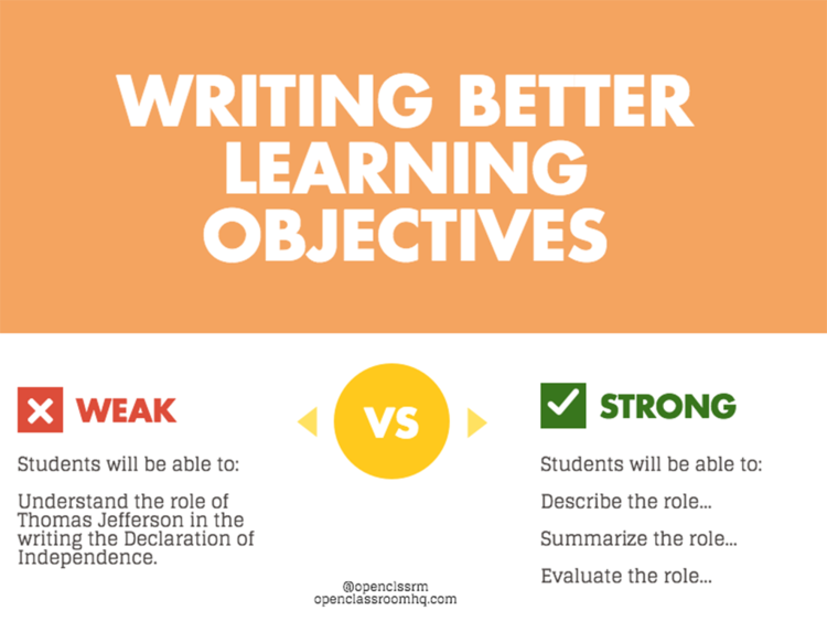 create learning objectives